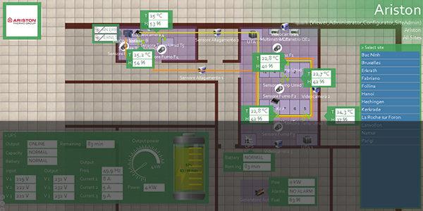Grafico Impianto Industriale